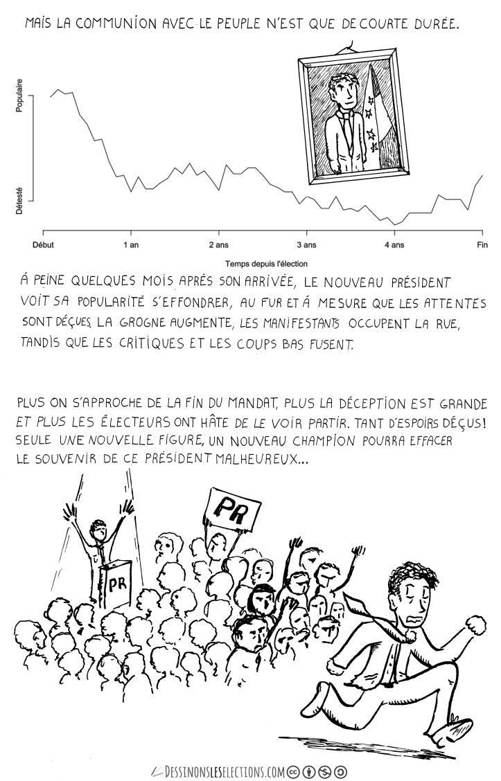 dessinons_elections_Rod_legrand_Emilianno_Grossman_2